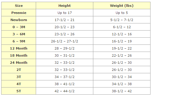 Toddler Sizes Chart Dress